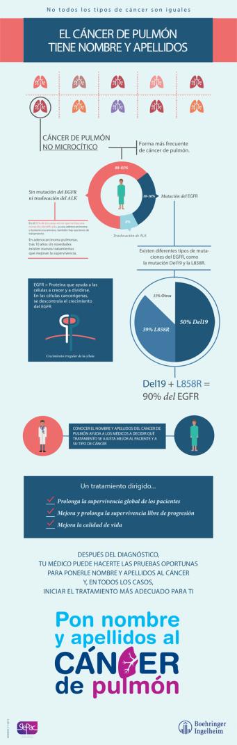 infografia-CdPulmon_web