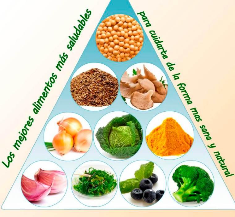 Alimentos-Sanos-Copiar