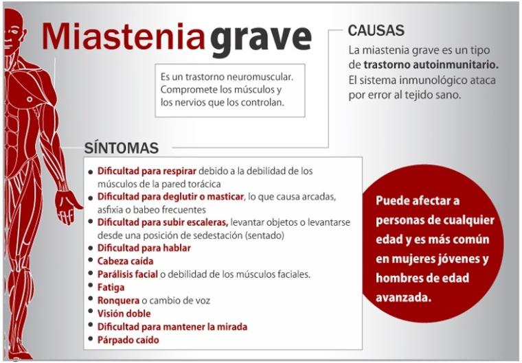Síntomas Miastenia Saludentuvida.com