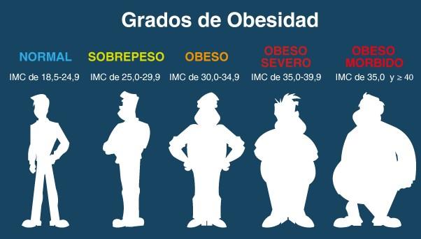 obesidad-5