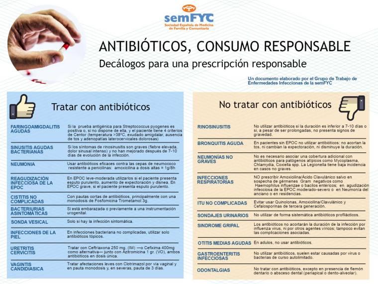 decalogo-antibioticos-medicos2