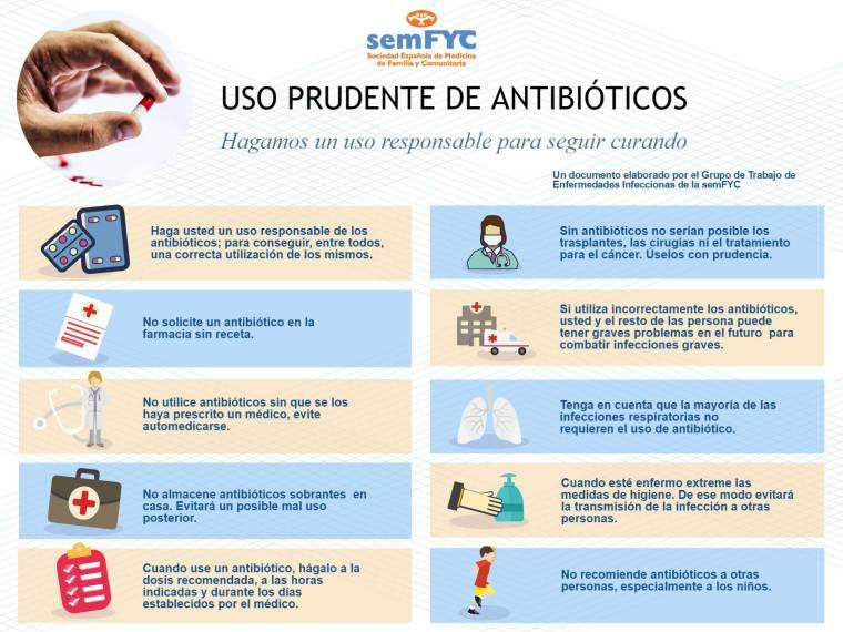 decalogo-antibioticos-poblacion1