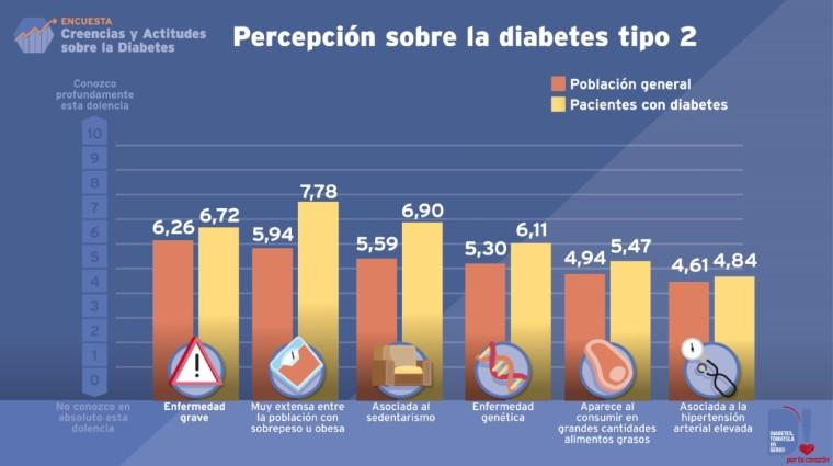 diabetes-info