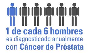 detección de cáncer de próstata buenas pautas diabetes